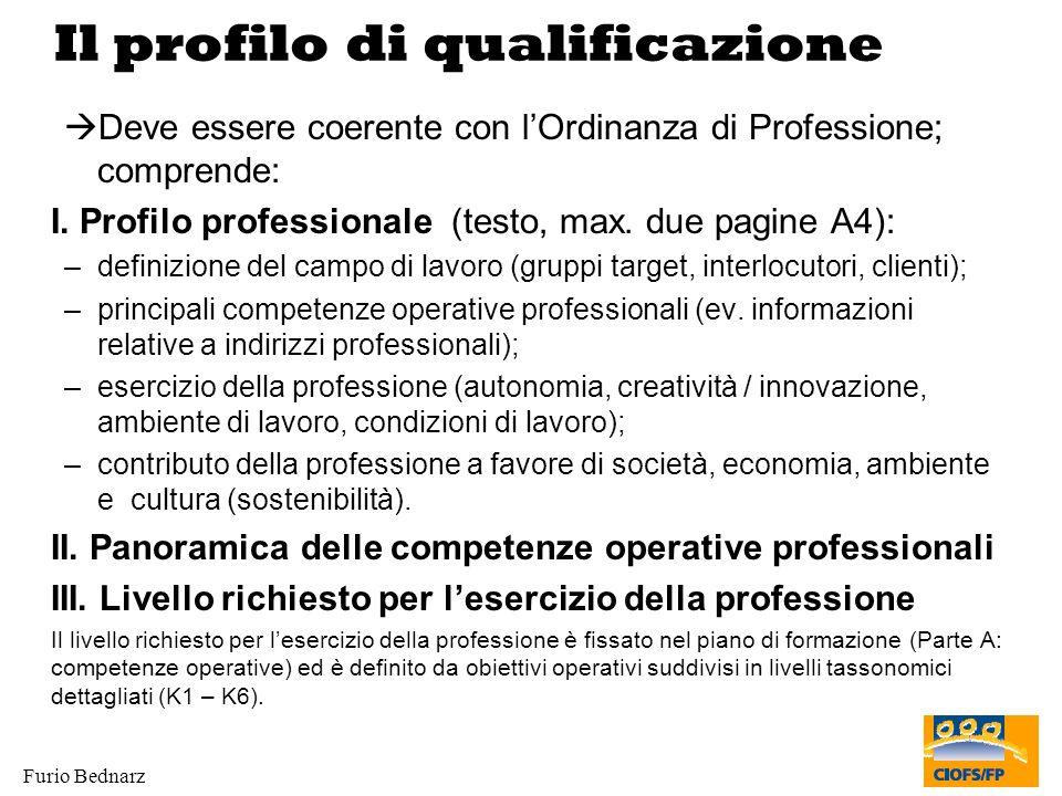 Furio Bednarz Il profilo di qualificazione Deve essere coerente con lOrdinanza di Professione; comprende: I. Profilo professionale (testo, max. due pa