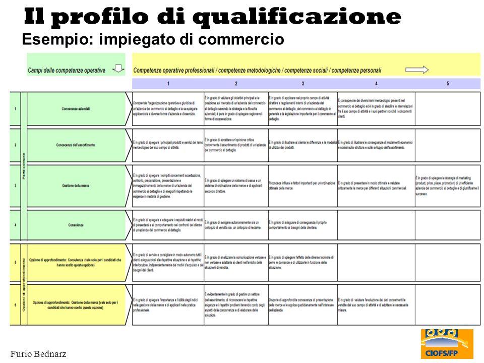 Furio Bednarz Il profilo di qualificazione Esempio: impiegato di commercio