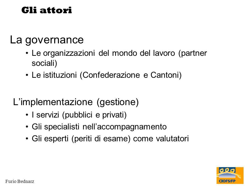 Furio Bednarz Gli attori La governance Le organizzazioni del mondo del lavoro (partner sociali) Le istituzioni (Confederazione e Cantoni) Limplementaz