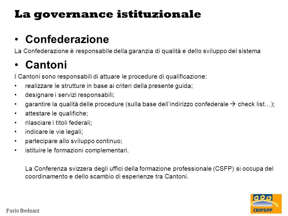 Furio Bednarz La governance istituzionale Confederazione La Confederazione è responsabile della garanzia di qualità e dello sviluppo del sistema Canto