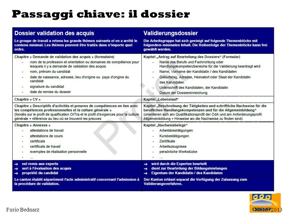 Furio Bednarz Passaggi chiave: il dossier Marzo 2013