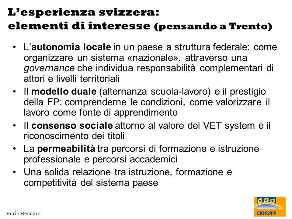 Furio Bednarz Lesperienza svizzera: elementi di interesse (pensando a Trento) Lautonomia locale in un paese a struttura federale: come organizzare un