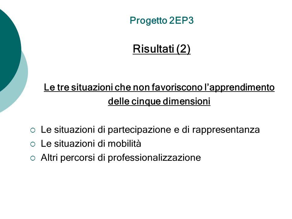 Le tre situazioni che non favoriscono lapprendimento delle cinque dimensioni Le situazioni di partecipazione e di rappresentanza Le situazioni di mobilità Altri percorsi di professionalizzazione Progetto 2EP3 Risultati (2)