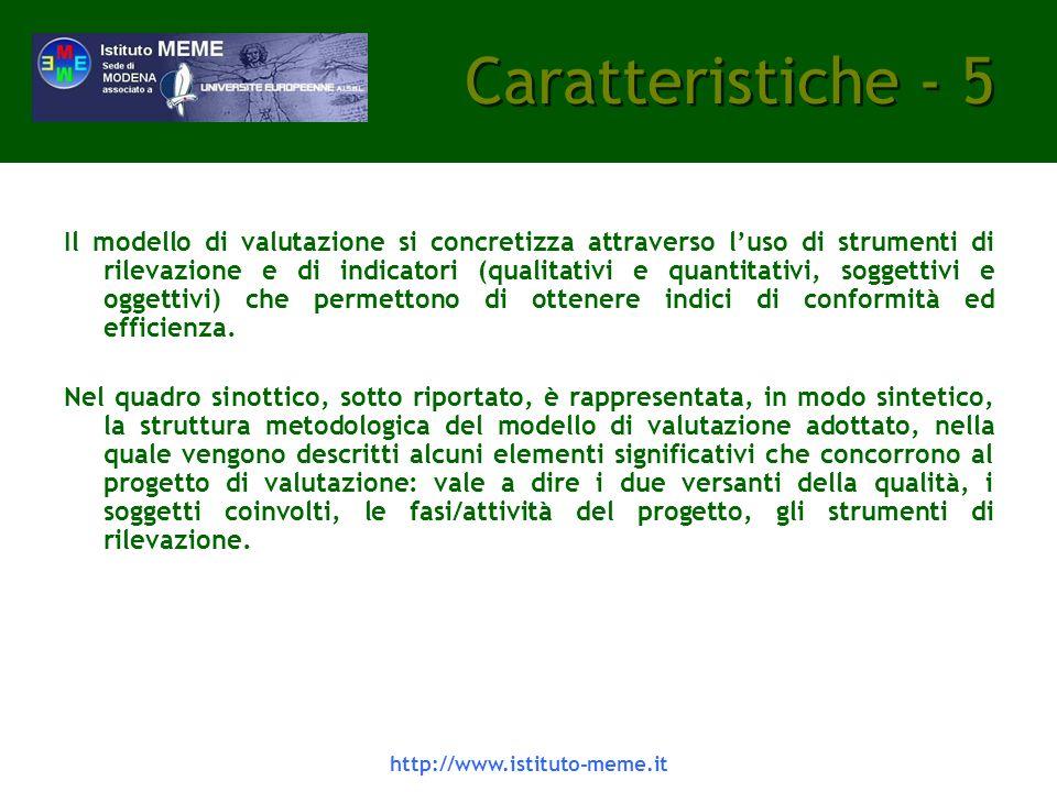 http://www.istituto-meme.it Caratteristiche - 5 Il modello di valutazione si concretizza attraverso luso di strumenti di rilevazione e di indicatori (qualitativi e quantitativi, soggettivi e oggettivi) che permettono di ottenere indici di conformità ed efficienza.