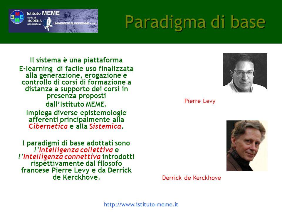 http://www.istituto-meme.it La piattaforma-5 Il loging al portale Ciccando su login si accede allarea privata riservata agli utenti accreditati.