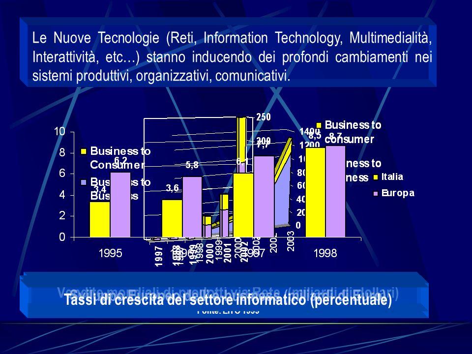 Le Nuove Tecnologie (Reti, Information Technology, Multimedialità, Interattività, etc…) stanno inducendo dei profondi cambiamenti nei sistemi produttivi, organizzativi, comunicativi.