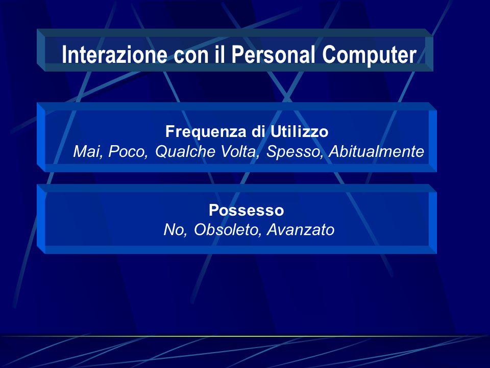 Frequenza di Utilizzo Mai, Poco, Qualche Volta, Spesso, Abitualmente Possesso No, Obsoleto, Avanzato Interazione con il Personal Computer