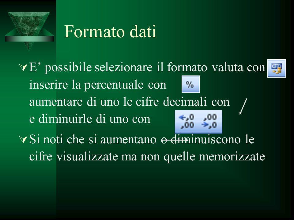 Formato dati E possibile selezionare il formato valuta con inserire la percentuale con aumentare di uno le cifre decimali con e diminuirle di uno con