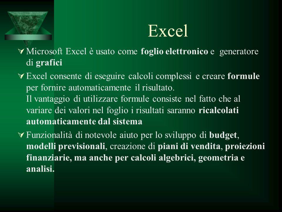 Microsoft Excel è usato come foglio elettronico e generatore di grafici Excel consente di eseguire calcoli complessi e creare formule per fornire auto