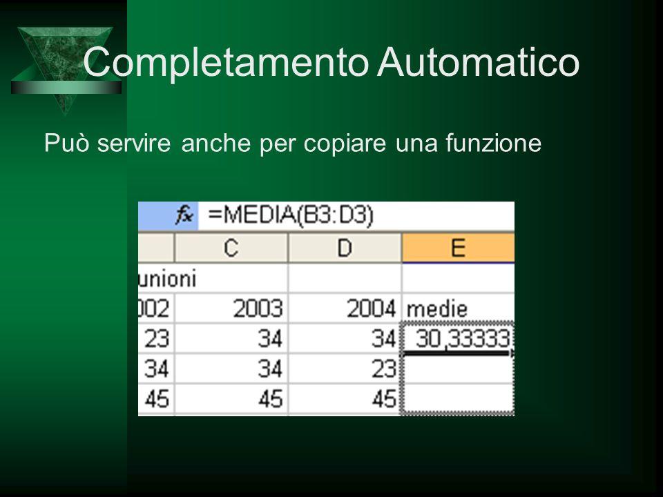 Completamento Automatico Può servire anche per copiare una funzione