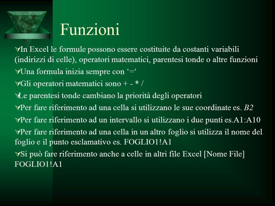 Funzioni In Excel le formule possono essere costituite da costanti variabili (indirizzi di celle), operatori matematici, parentesi tonde o altre funzi