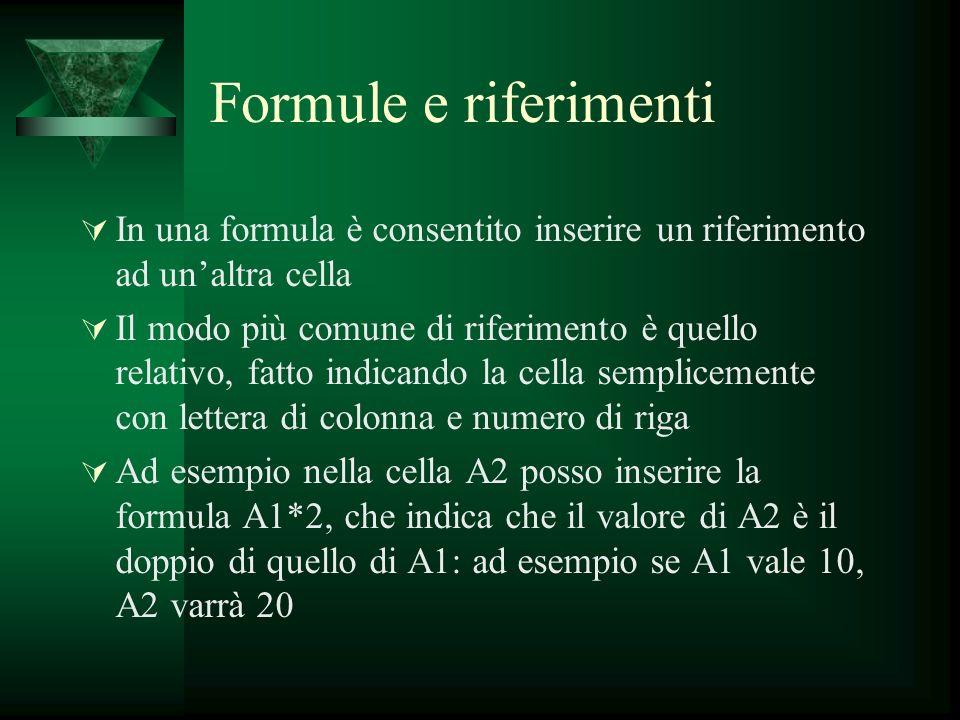 Formule e riferimenti In una formula è consentito inserire un riferimento ad unaltra cella Il modo più comune di riferimento è quello relativo, fatto
