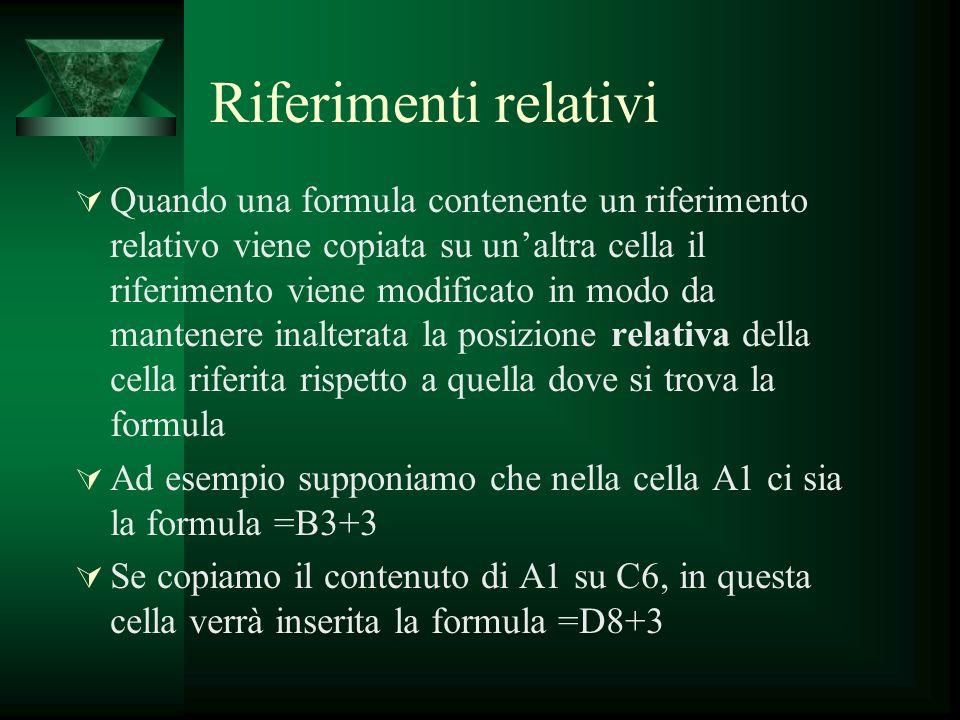 Riferimenti relativi Quando una formula contenente un riferimento relativo viene copiata su unaltra cella il riferimento viene modificato in modo da m