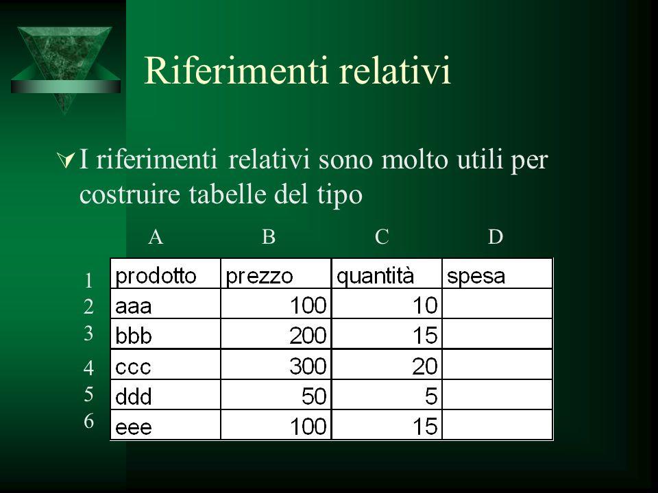 Riferimenti relativi I riferimenti relativi sono molto utili per costruire tabelle del tipo A B C D 123123 456456