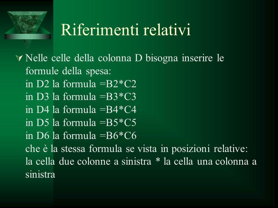Riferimenti relativi Nelle celle della colonna D bisogna inserire le formule della spesa: in D2 la formula =B2*C2 in D3 la formula =B3*C3 in D4 la for