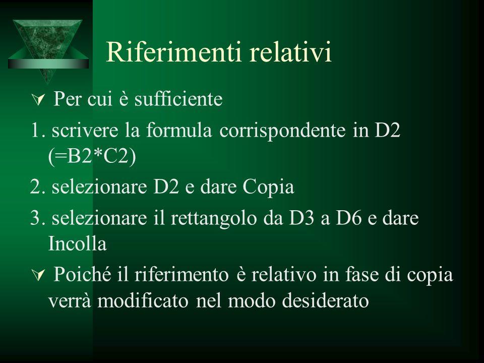 Riferimenti relativi Per cui è sufficiente 1. scrivere la formula corrispondente in D2 (=B2*C2) 2. selezionare D2 e dare Copia 3. selezionare il retta