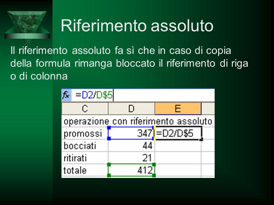 Riferimento assoluto Il riferimento assoluto fa sì che in caso di copia della formula rimanga bloccato il riferimento di riga o di colonna