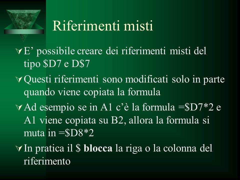 Riferimenti misti E possibile creare dei riferimenti misti del tipo $D7 e D$7 Questi riferimenti sono modificati solo in parte quando viene copiata la