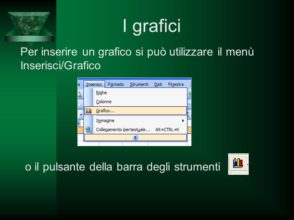 Per inserire un grafico si può utilizzare il menù Inserisci/Grafico o il pulsante della barra degli strumenti