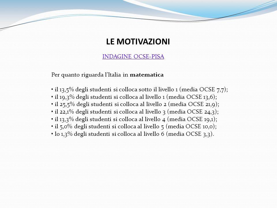 LE MOTIVAZIONI INDAGINE OCSE-PISA Per quanto riguarda lItalia in matematica il 13,5% degli studenti si colloca sotto il livello 1 (media OCSE 7,7); il