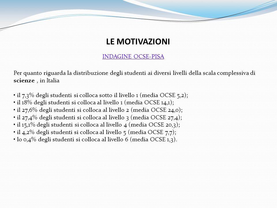 LE MOTIVAZIONI INDAGINE OCSE-PISA Per quanto riguarda la distribuzione degli studenti ai diversi livelli della scala complessiva di scienze, in Italia