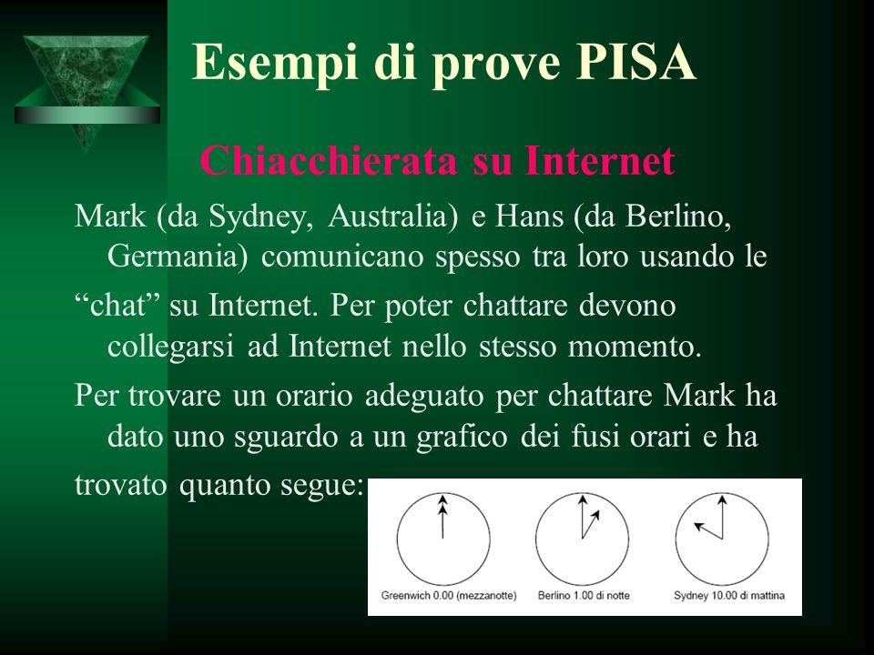 Esempi di prove PISA Chiacchierata su Internet Mark (da Sydney, Australia) e Hans (da Berlino, Germania) comunicano spesso tra loro usando le chat su