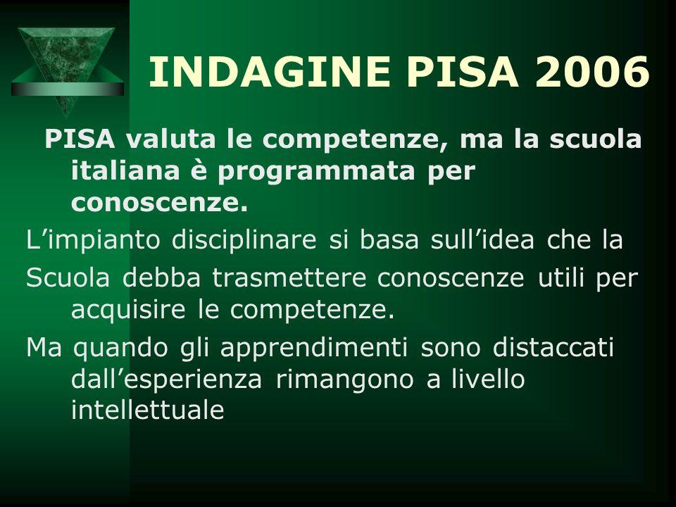 PISA valuta le competenze, ma la scuola italiana è programmata per conoscenze. Limpianto disciplinare si basa sullidea che la Scuola debba trasmettere