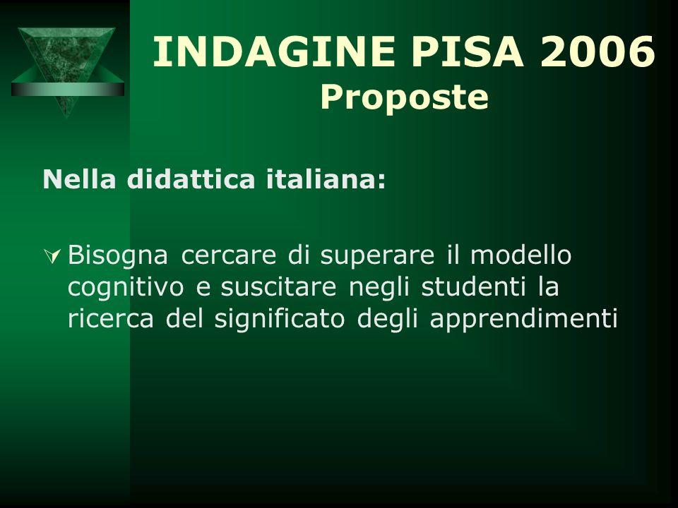 Nella didattica italiana: Bisogna cercare di superare il modello cognitivo e suscitare negli studenti la ricerca del significato degli apprendimenti I
