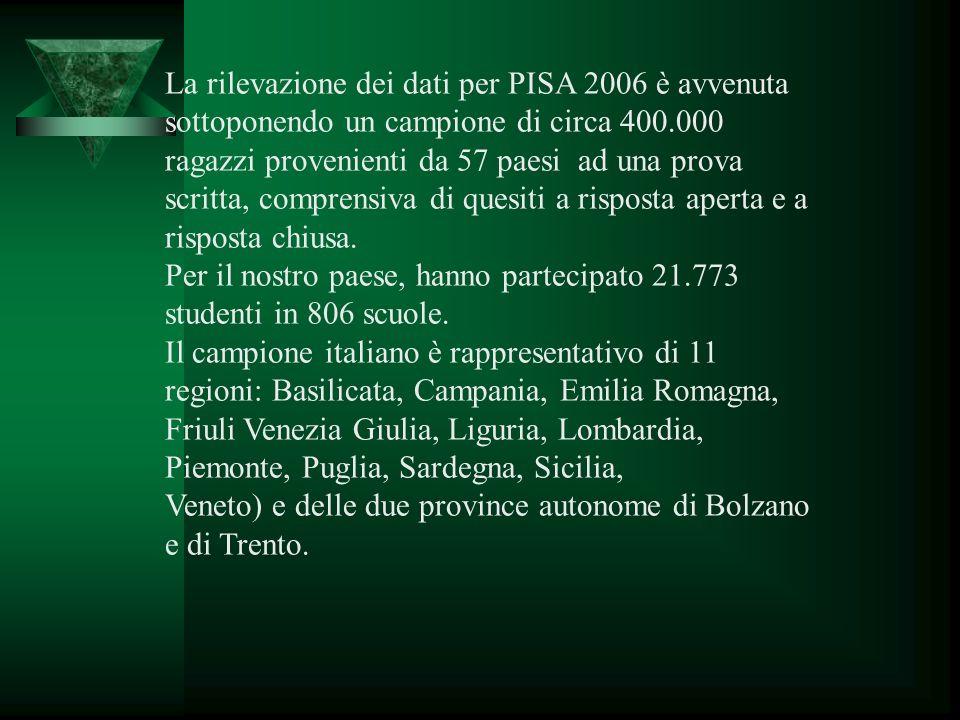 La rilevazione dei dati per PISA 2006 è avvenuta sottoponendo un campione di circa 400.000 ragazzi provenienti da 57 paesi ad una prova scritta, compr