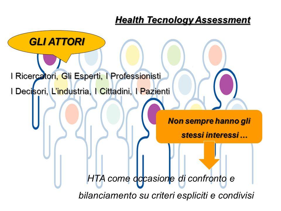 Health Tecnology Assessment GLI ATTORI I Ricercatori, Gli Esperti, I Professionisti I Decisori, Lindustria, I Cittadini, I Pazienti HTA come occasione