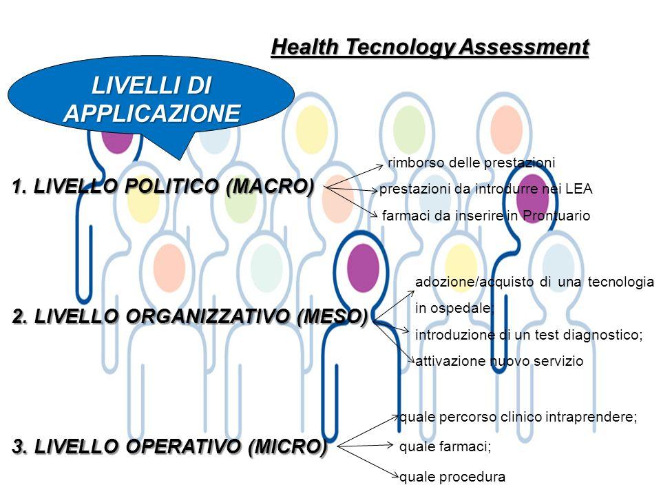 Health Tecnology Assessment LIVELLI DI APPLICAZIONE 1. LIVELLO POLITICO (MACRO) rimborso delle prestazioni prestazioni da introdurre nei LEA farmaci d