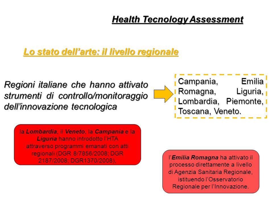 Health Tecnology Assessment Lo stato dellarte: il livello regionale Regioni italiane che hanno attivato strumenti di controllo/monitoraggio dellinnova