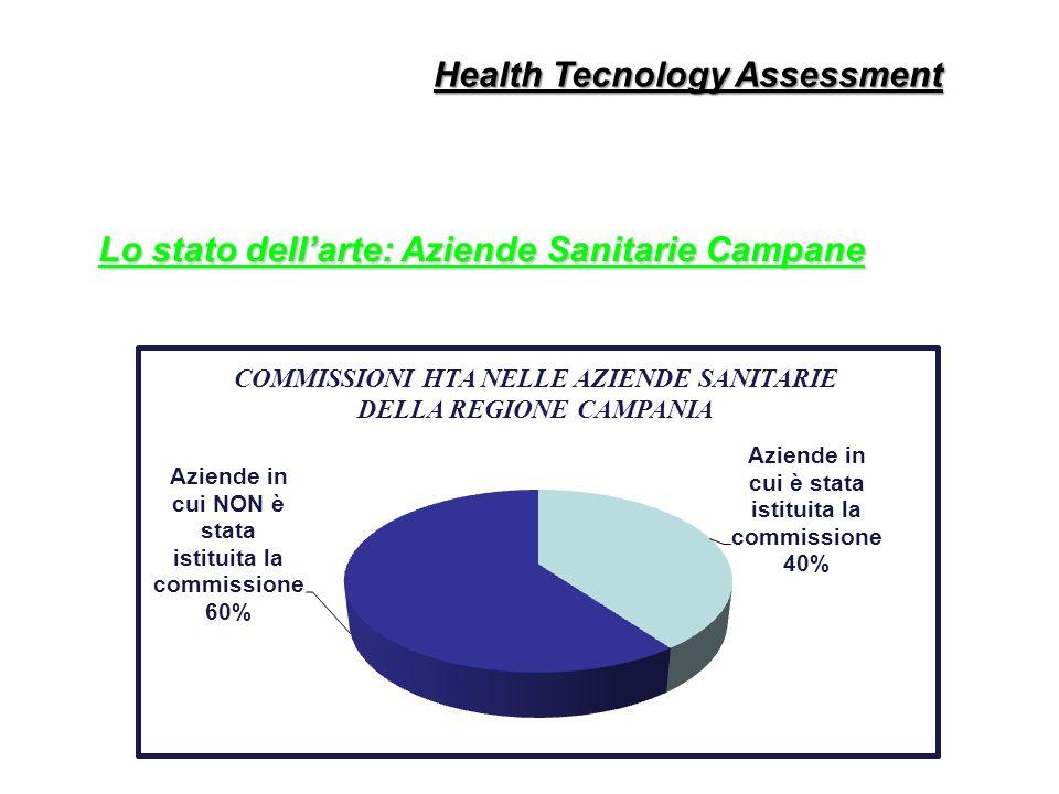 Health Tecnology Assessment Lo stato dellarte: Aziende Sanitarie Campane