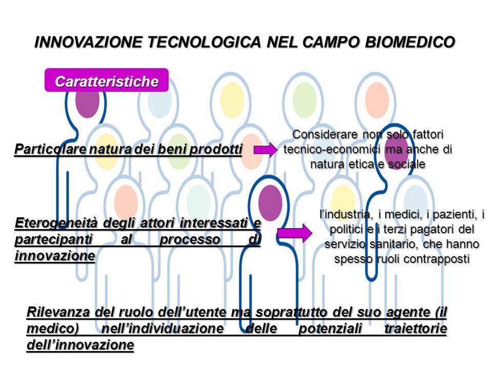 INNOVAZIONE TECNOLOGICA NEL CAMPO BIOMEDICO Caratteristiche Particolare natura dei beni prodotti Eterogeneità degli attori interessati e partecipanti