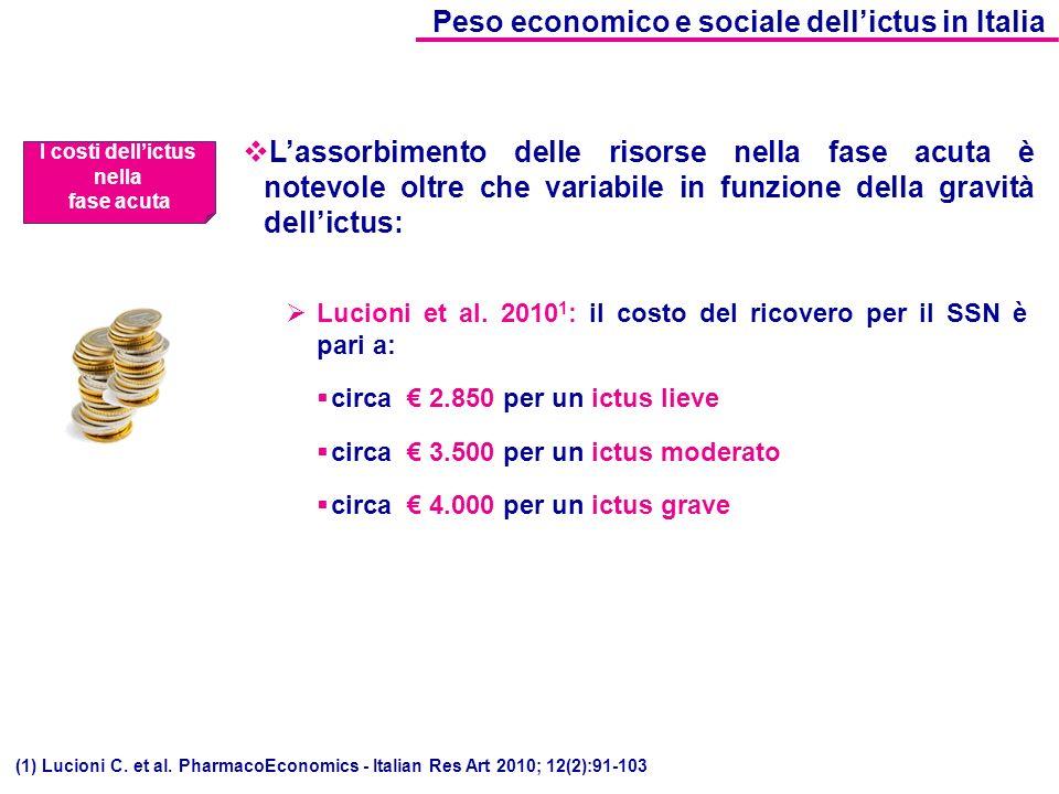 (1) Lucioni C. et al. PharmacoEconomics - Italian Res Art 2010; 12(2):91-103 I costi dellictus nella fase acuta Lassorbimento delle risorse nella fase