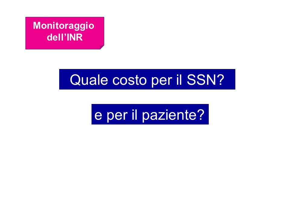 Quale costo per il SSN? Monitoraggio dellINR e per il paziente?