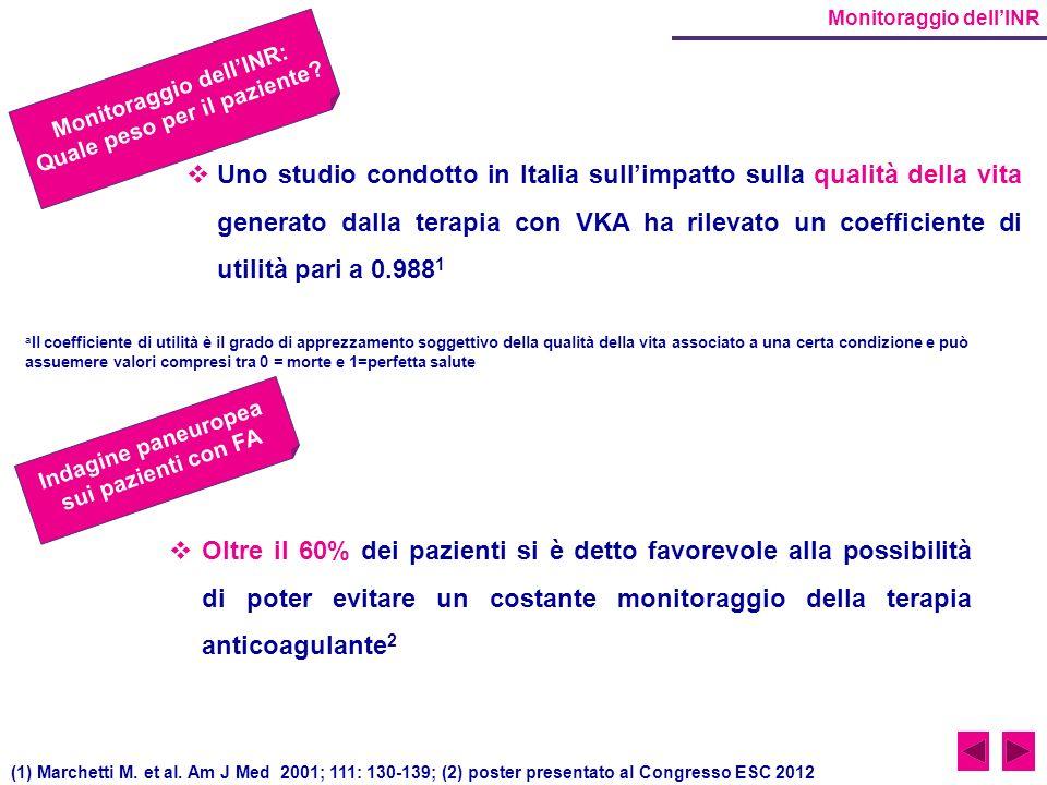 Uno studio condotto in Italia sullimpatto sulla qualità della vita generato dalla terapia con VKA ha rilevato un coefficiente di utilità pari a 0.988 1 Monitoraggio dellINR: Quale peso per il paziente.