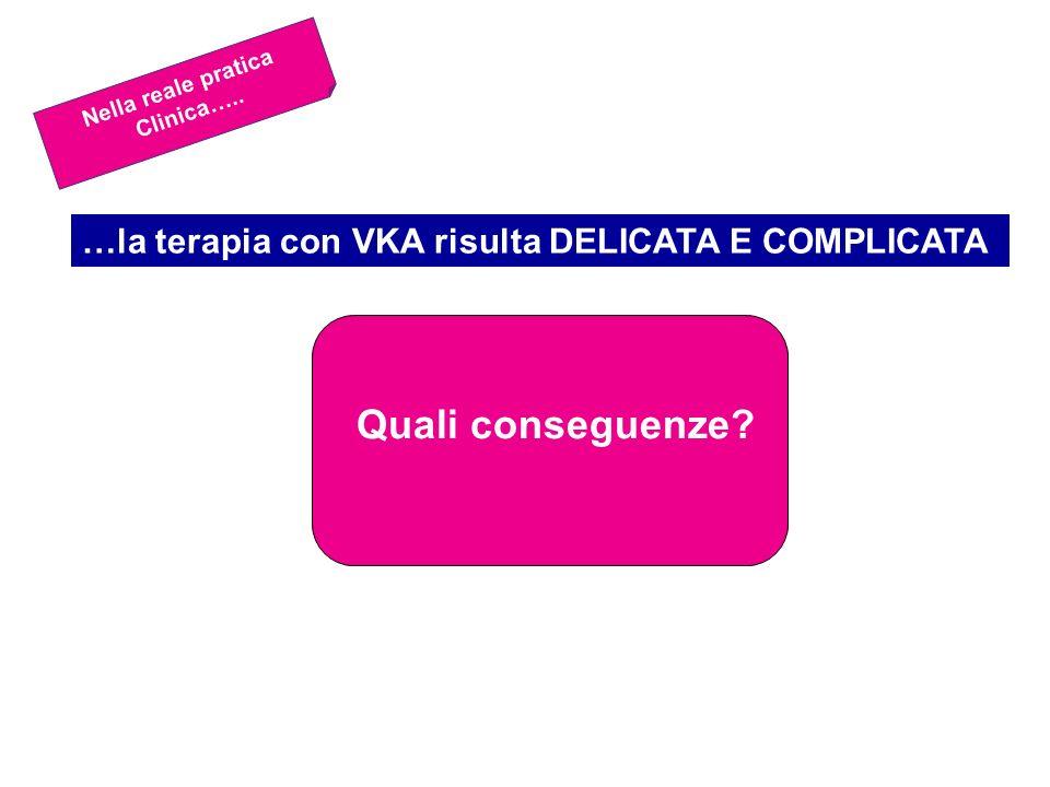 Nella reale pratica Clinica….. …la terapia con VKA risulta DELICATA E COMPLICATA Quali conseguenze?