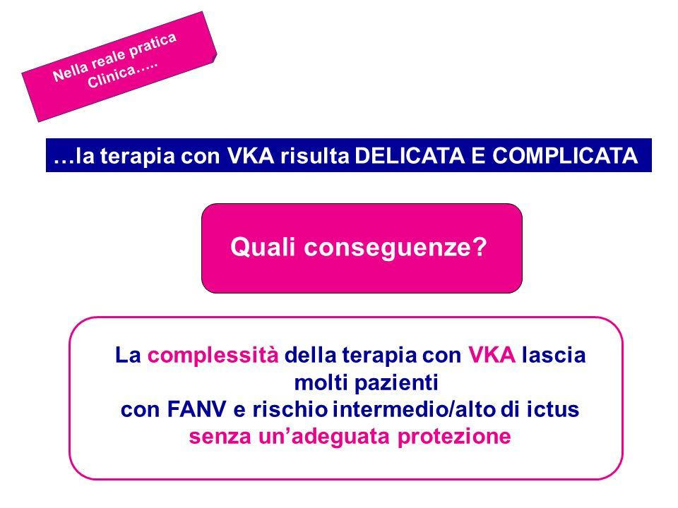 Nella reale pratica Clinica….. …la terapia con VKA risulta DELICATA E COMPLICATA Quali conseguenze? La complessità della terapia con VKA lascia molti