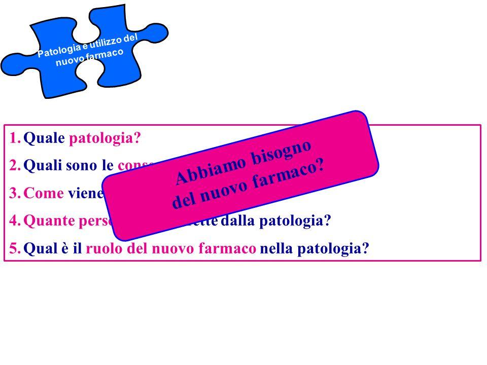 Patologia e utilizzo del nuovo farmaco 1.Quale patologia? 2.Quali sono le conseguenze della malattia? 3.Come viene trattata oggi la patologia? 4.Quant