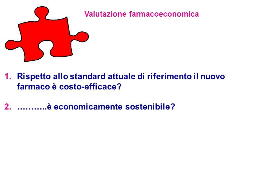 1.Rispetto allo standard attuale di riferimento il nuovo farmaco è costo-efficace? 2.………..è economicamente sostenibile? Valutazione farmacoeconomica