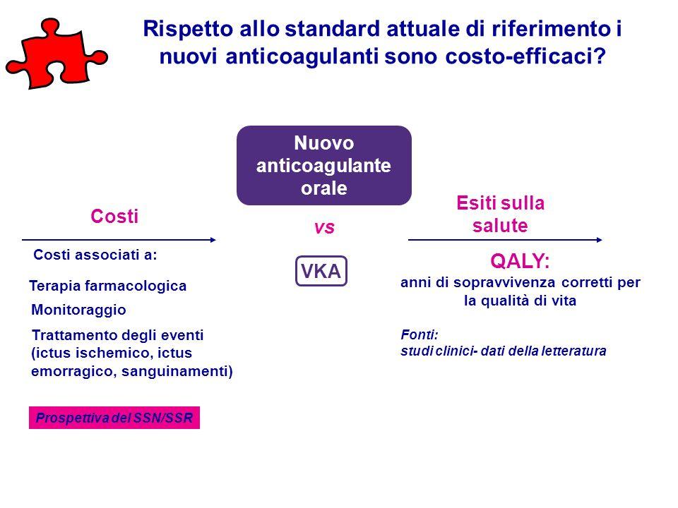 Rispetto allo standard attuale di riferimento i nuovi anticoagulanti sono costo-efficaci? Nuovo anticoagulante orale vs VKA Costi Esiti sulla salute C
