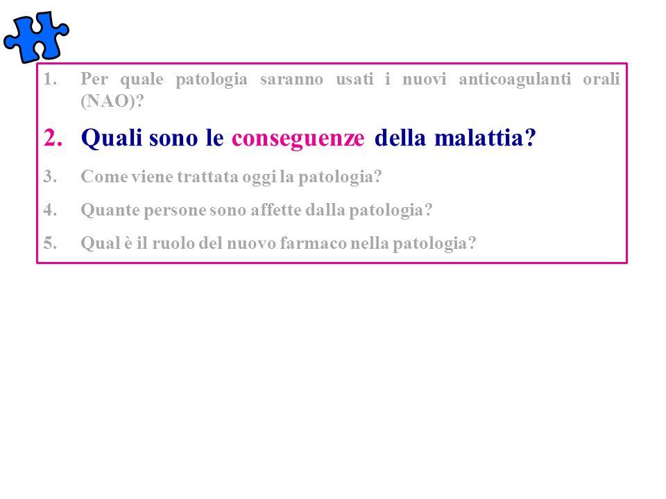 3 Laderenza alla terapia con VKA è bassa 4 Molti pazienti in trattamento con VKA assumono contemporaneamente farmaci interagenti con essi con conseguente aumento del rischio di sanguinamento Conseguenze della complessità della terapia con VKA La maggior parte dei pazienti con FA e rischio intermedio/alto di ictus non è trattato in modo appropriato 1 Il livello di controllo dellINR nei pazienti trattati con VKA è basso 2 (1) Rapporto nazionale OSMED – anno 2008 fino al 20% dei pazienti in Italia è in terapia concomitante con VKA e farmaci interagenti (SSRI, fluorochinoloni, fluconazolo/co- trimoxazolo, FANS) 1 ; evidenze in letteratura documentano un aumento del rischio emorragico nei pazienti in trattamento concomitante con warfarin e farmaci interagenti 3