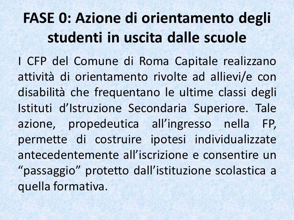 FASE 0: Azione di orientamento degli studenti in uscita dalle scuole I CFP del Comune di Roma Capitale realizzano attività di orientamento rivolte ad