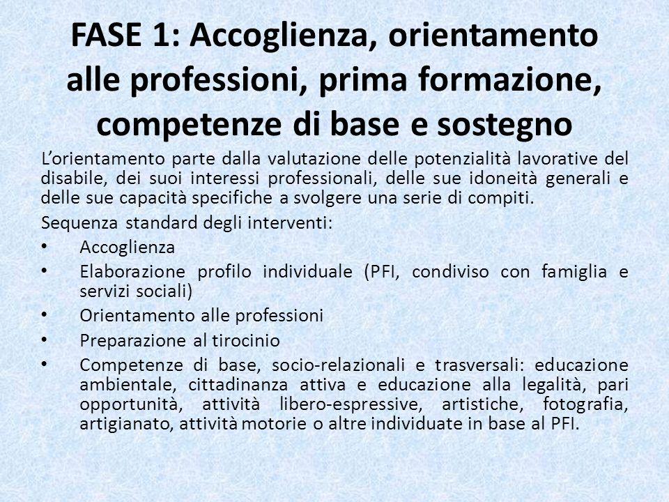 FASE 1: Accoglienza, orientamento alle professioni, prima formazione, competenze di base e sostegno Lorientamento parte dalla valutazione delle potenz