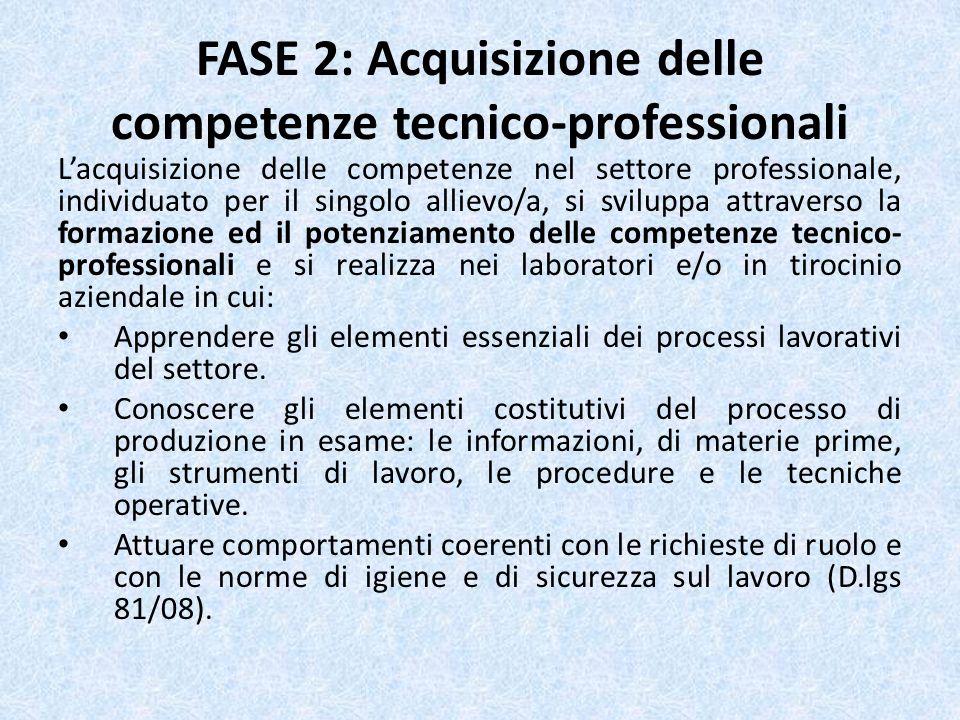FASE 2: Acquisizione delle competenze tecnico-professionali Lacquisizione delle competenze nel settore professionale, individuato per il singolo allie