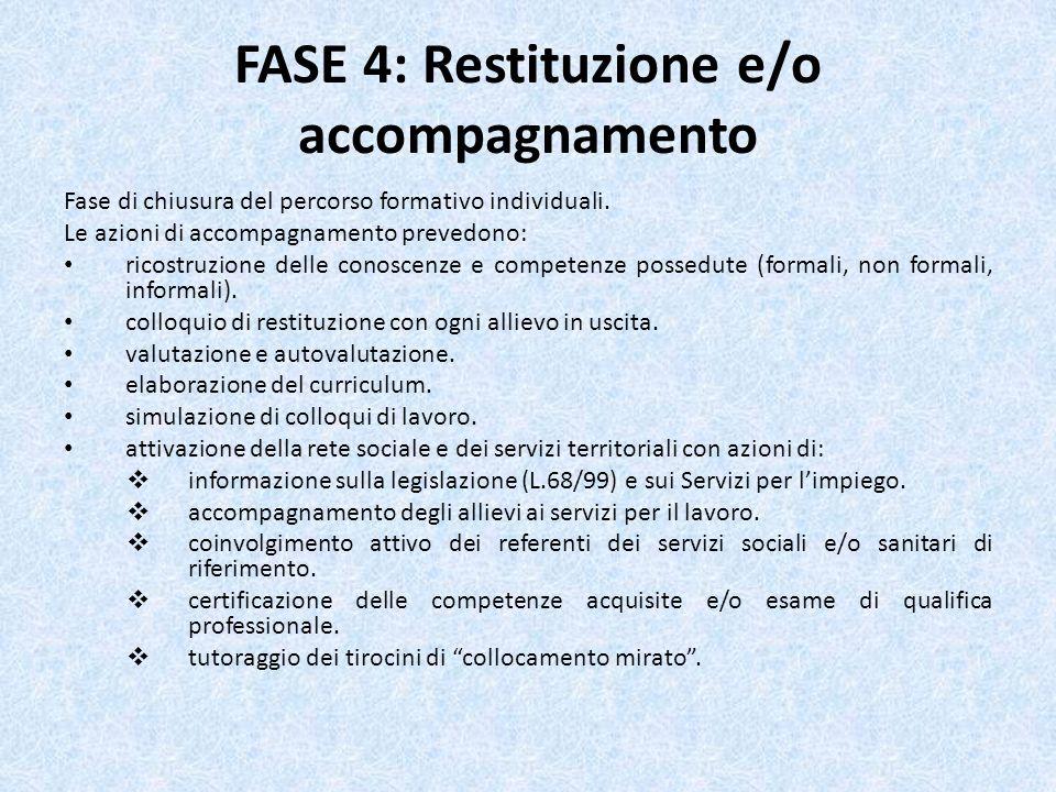 FASE 4: Restituzione e/o accompagnamento Fase di chiusura del percorso formativo individuali. Le azioni di accompagnamento prevedono: ricostruzione de