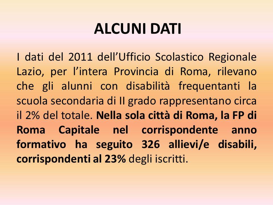 ALCUNI DATI I dati del 2011 dellUfficio Scolastico Regionale Lazio, per lintera Provincia di Roma, rilevano che gli alunni con disabilità frequentanti