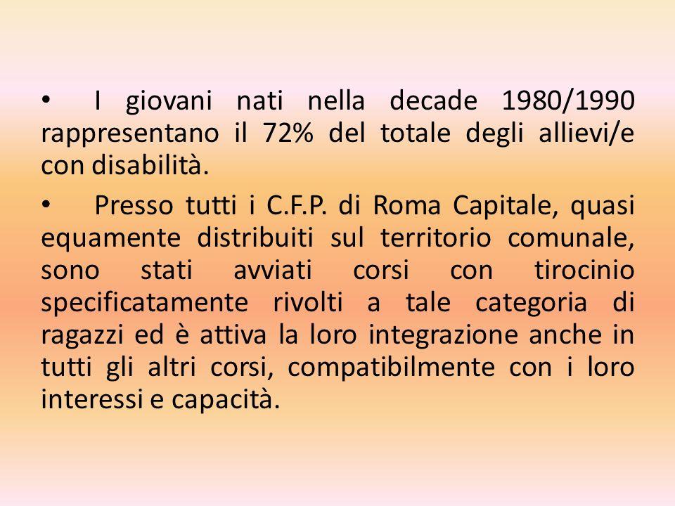 I giovani nati nella decade 1980/1990 rappresentano il 72% del totale degli allievi/e con disabilità. Presso tutti i C.F.P. di Roma Capitale, quasi eq