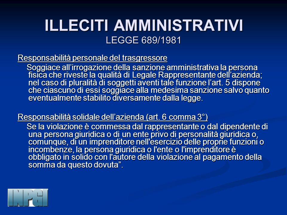 ILLECITI AMMINISTRATIVI LEGGE 689/1981 Responsabilità personale del trasgressore Soggiace allirrogazione della sanzione amministrativa la persona fisi